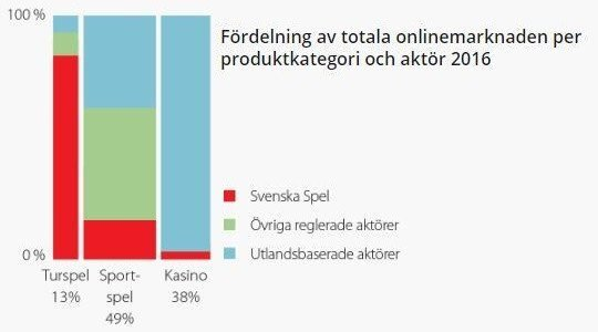 Topptips svenska 583854