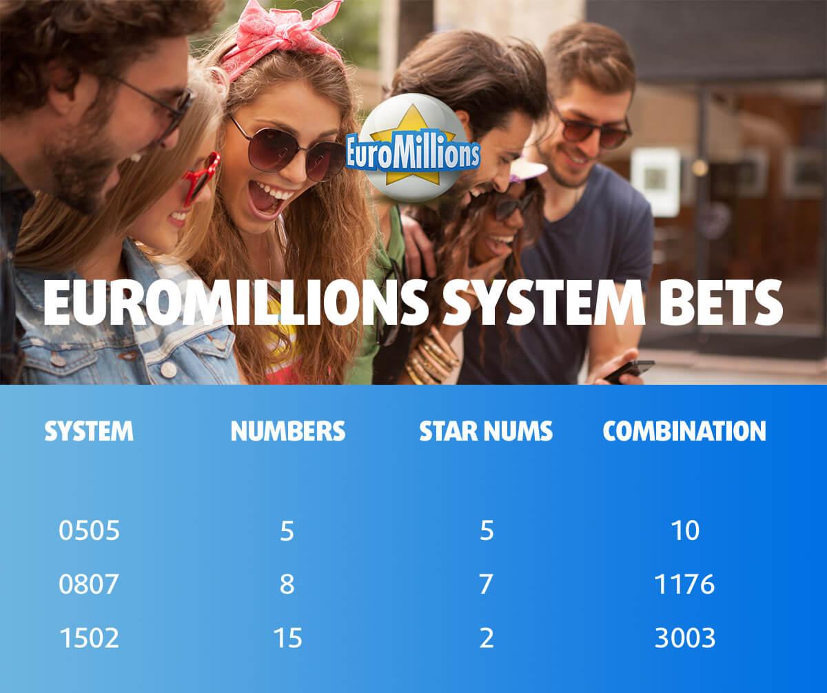 Esport odds spelaren 238287