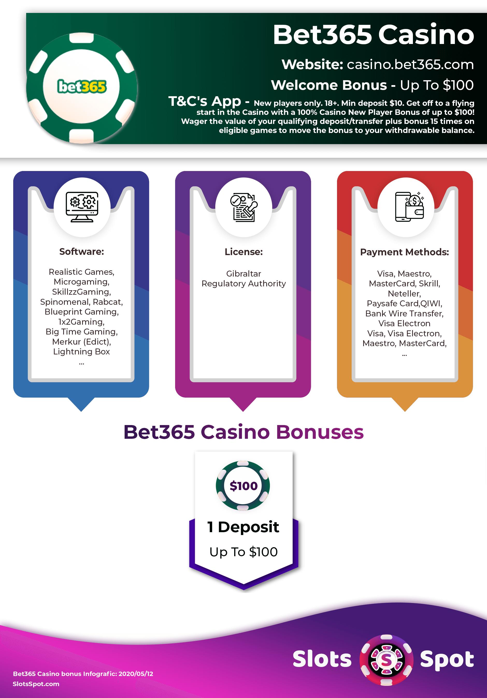 Casinospel världen över 446977