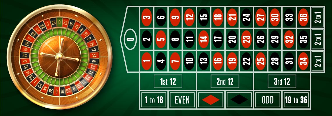 Roulette odds 402163