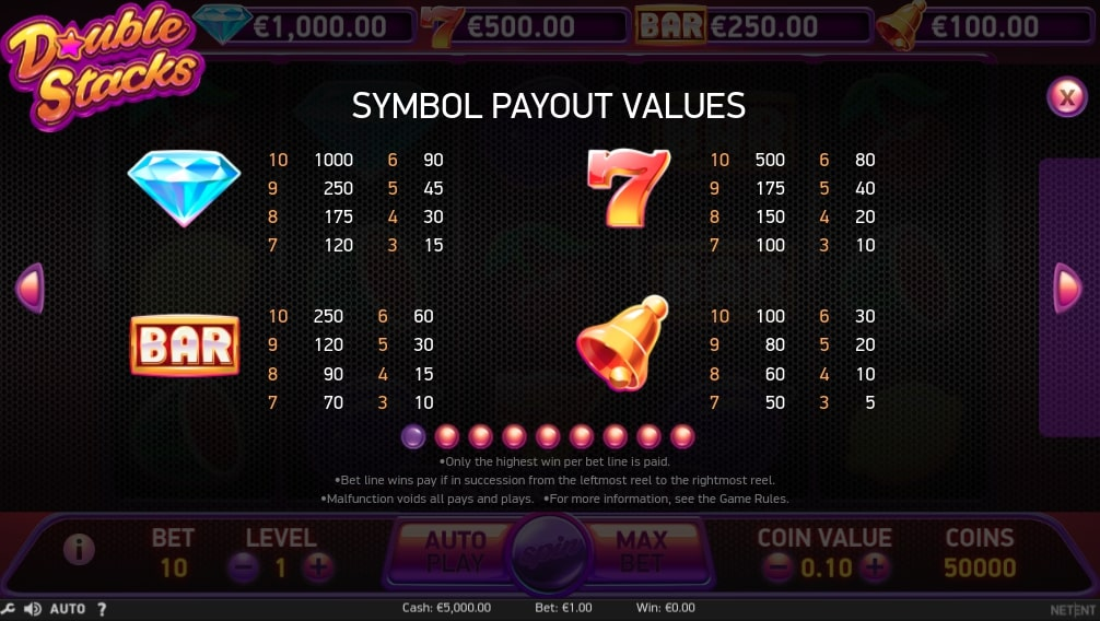 Betting online odds Double 628501