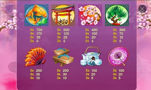 Free spins 590716