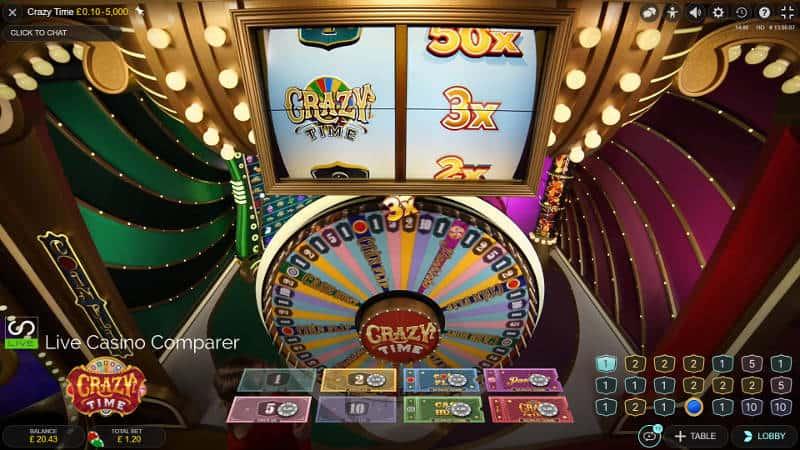 Betting odds Big 180068