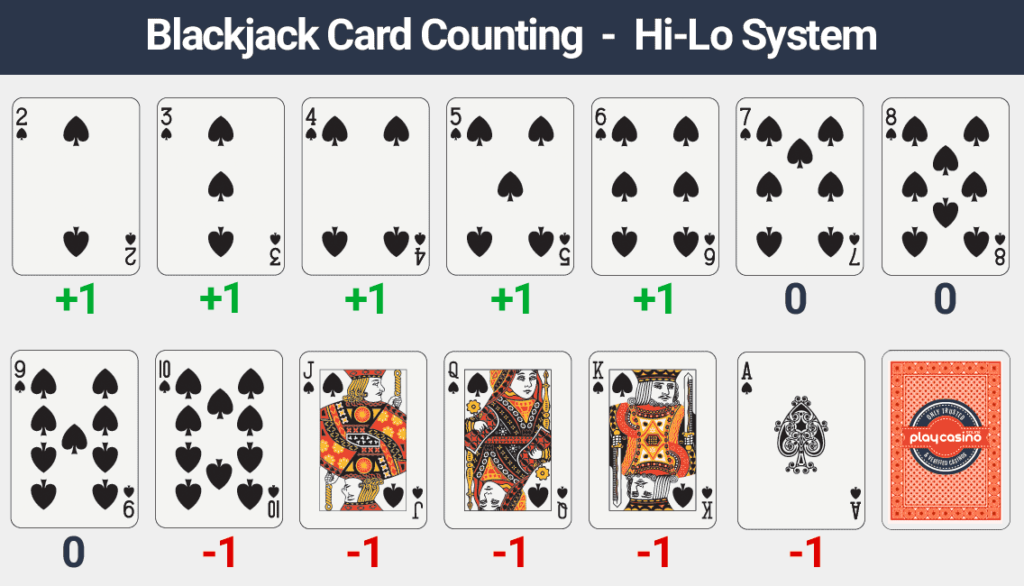 Blackjack counting cards 126750
