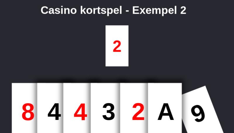Casinostatistik spelande 407522