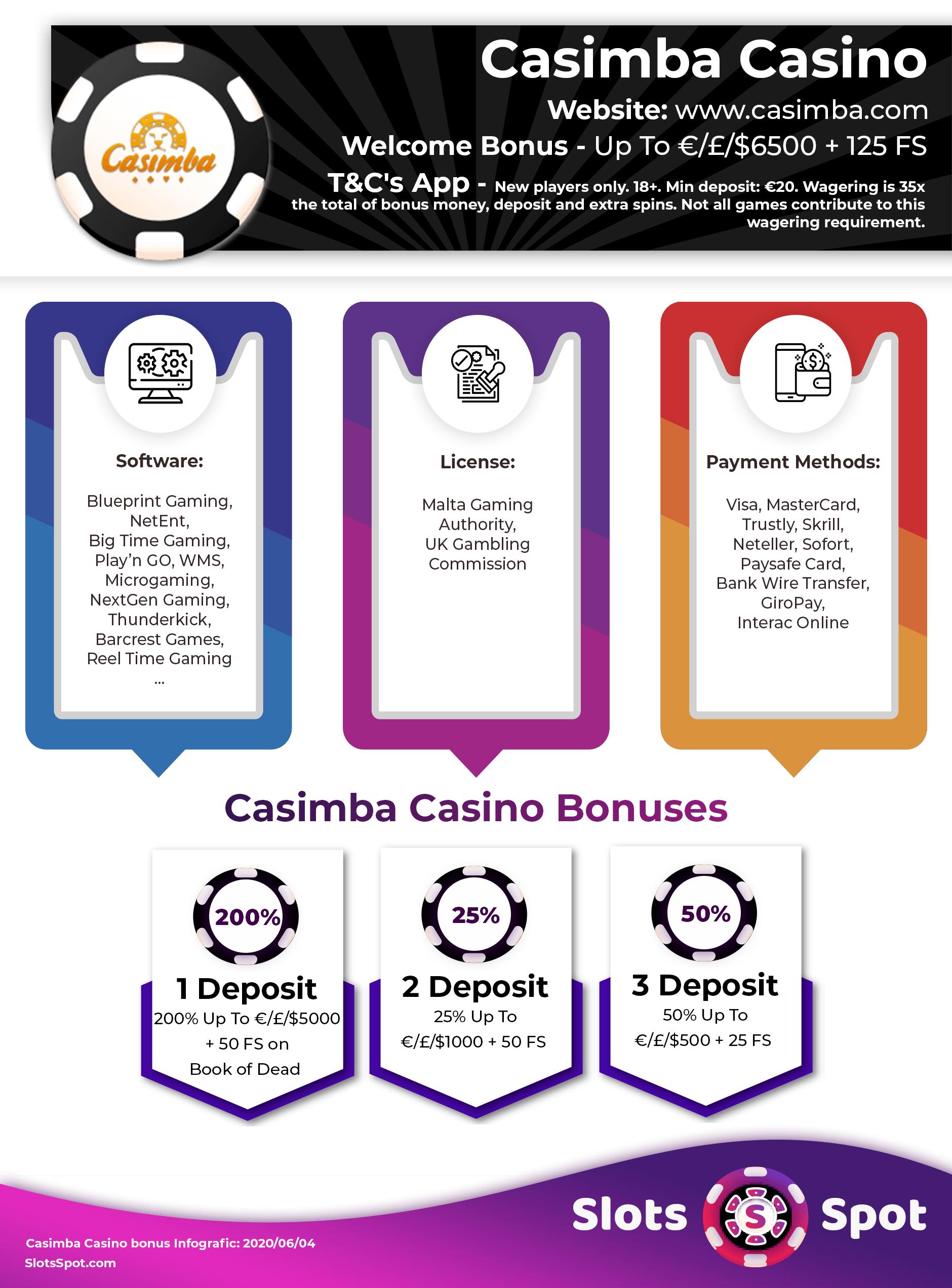 Tävla mot andra spelare 510923