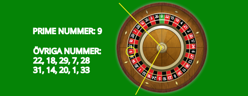 Roulette grön ny 228620