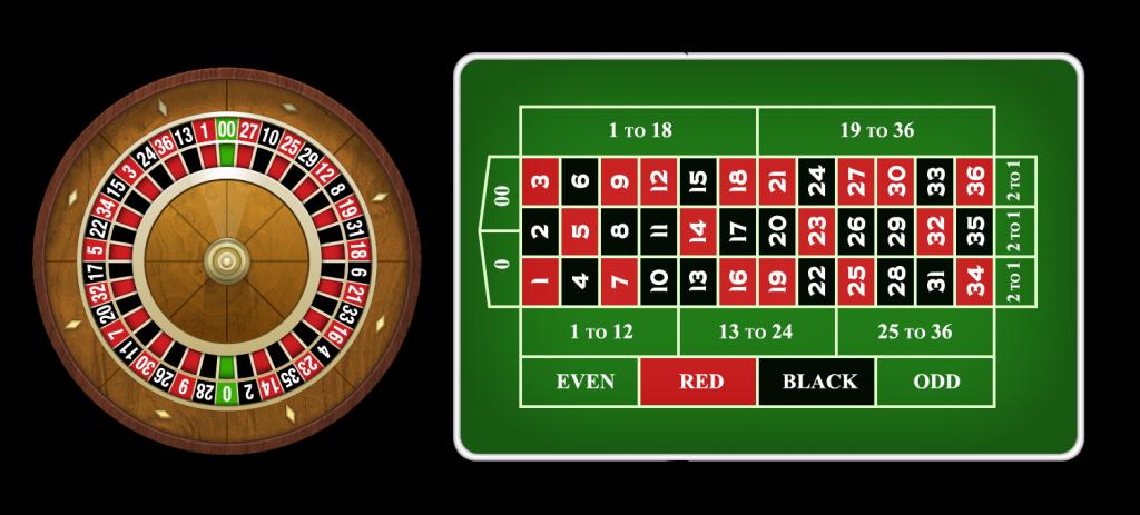 Utländska casino sidor ggbet 471653